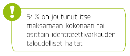 Korvaus_identiteettivarkaus.png