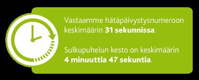 Kun_mySafety_hoitaa