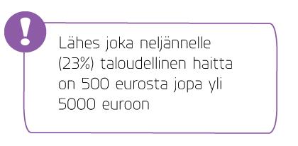 Taloudellinen_haitta.png