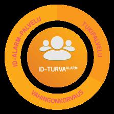 ID-Turva Alarm ympyrä