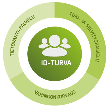 ID_turva.png